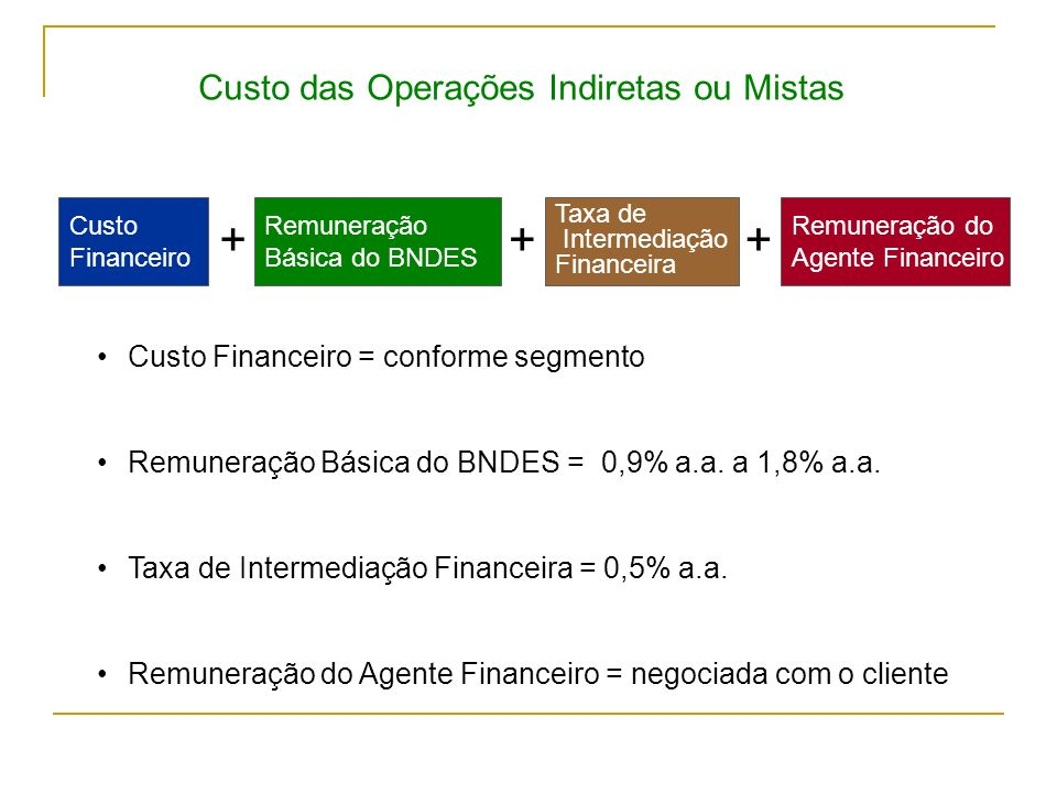 + + + Custo das Operações Indiretas ou Mistas
