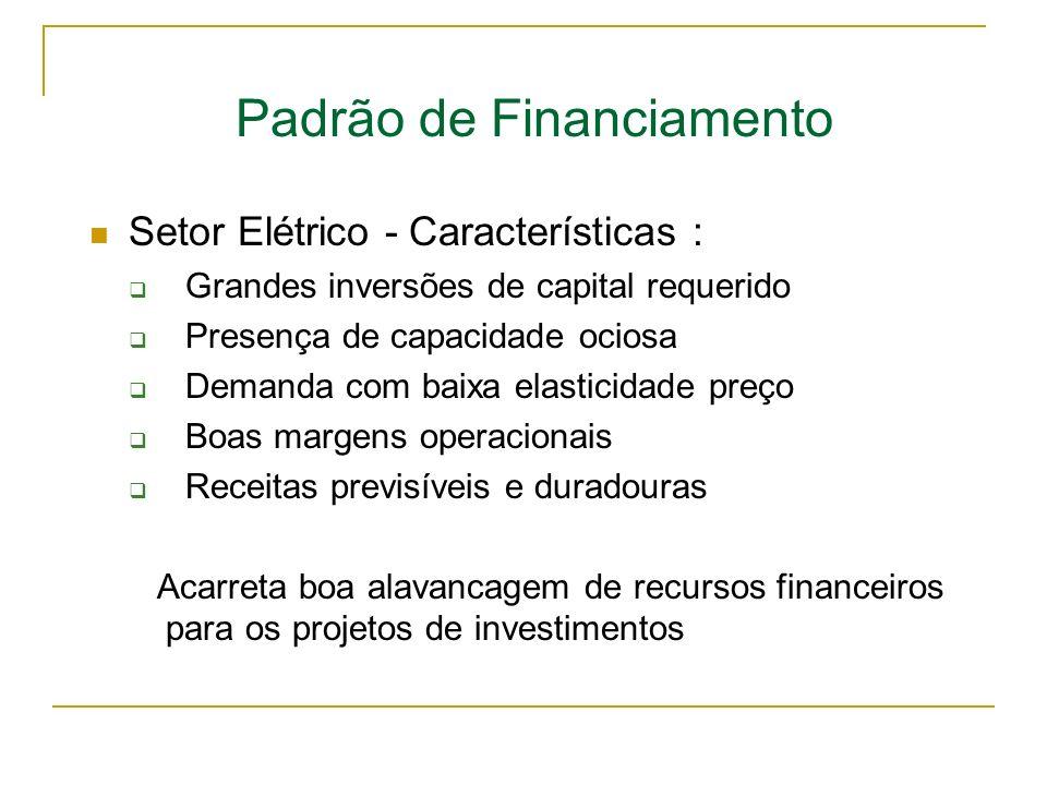 Padrão de Financiamento
