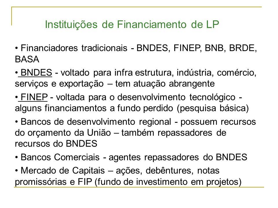 Instituições de Financiamento de LP