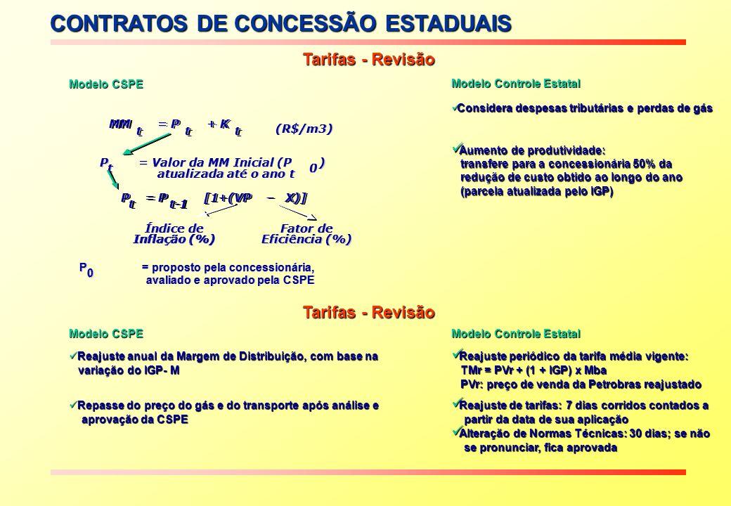 = proposto pela concessionária, avaliado e aprovado pela CSPE