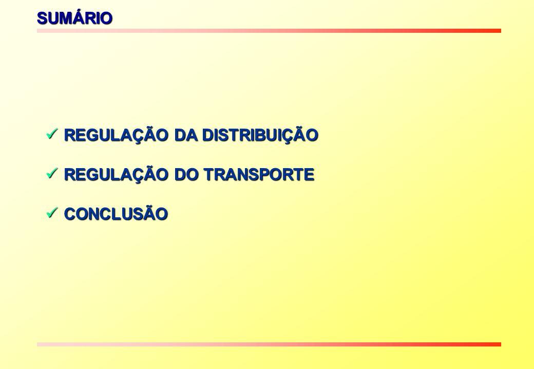 SUMÁRIO REGULAÇÃO DA DISTRIBUIÇÃO REGULAÇÃO DO TRANSPORTE CONCLUSÃO