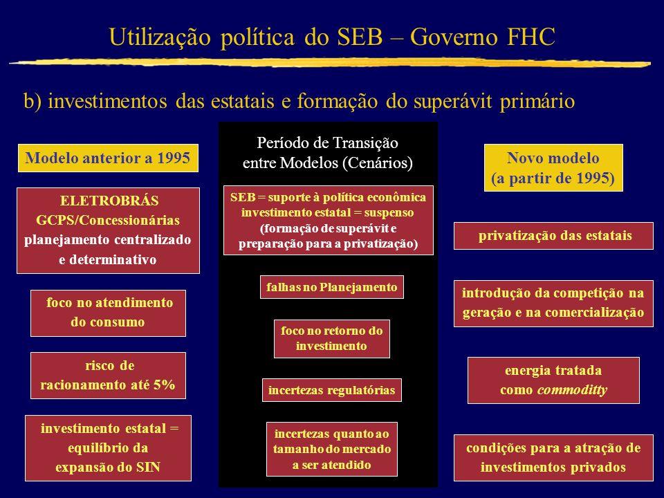 Utilização política do SEB – Governo FHC