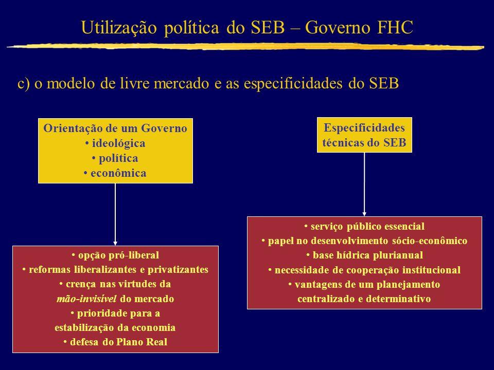 Orientação de um Governo