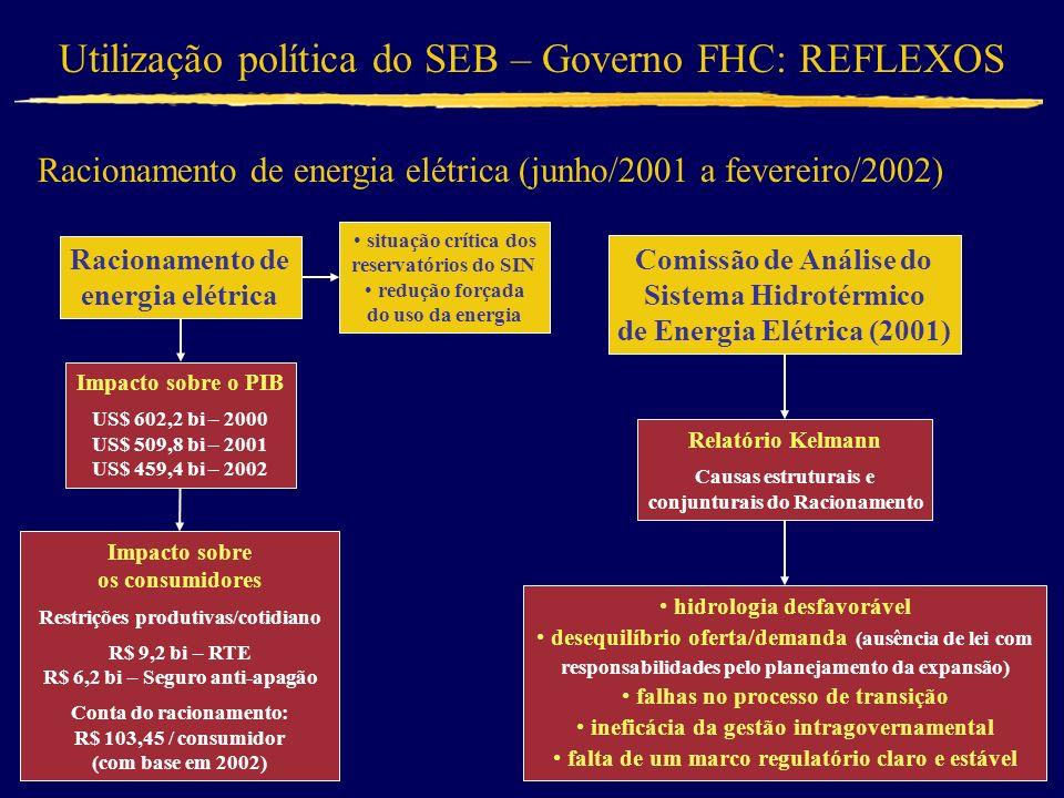 Utilização política do SEB – Governo FHC: REFLEXOS