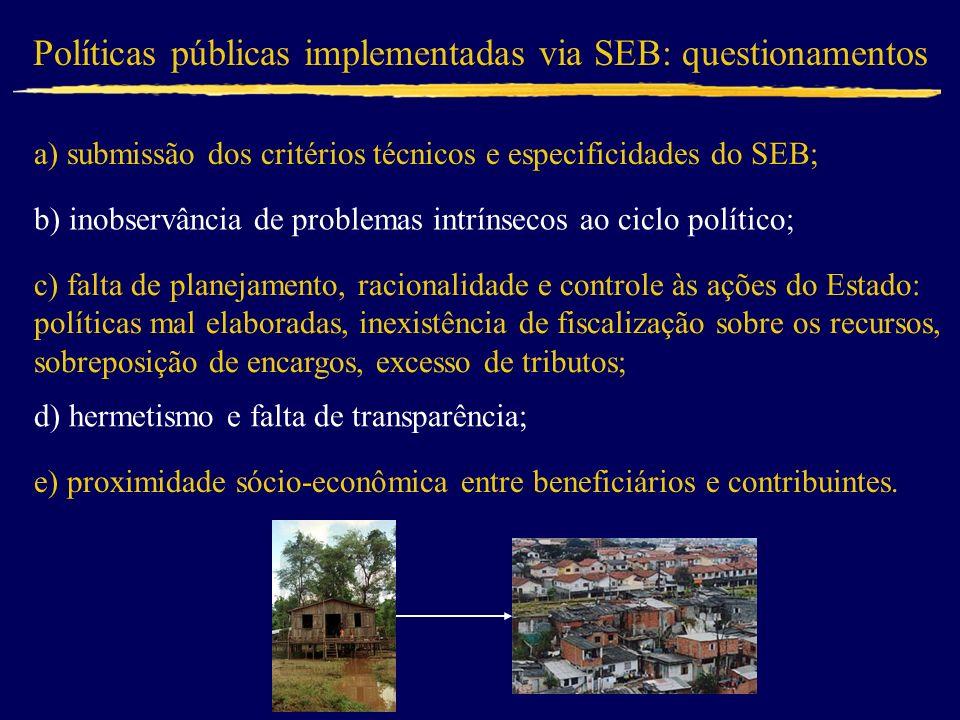 Políticas públicas implementadas via SEB: questionamentos