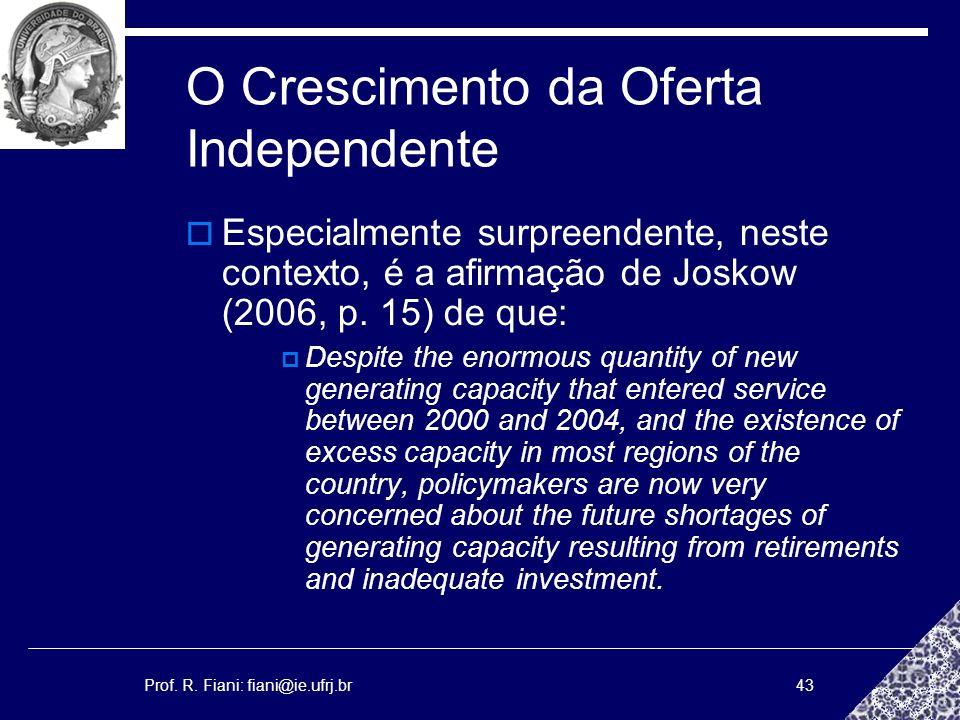 O Crescimento da Oferta Independente