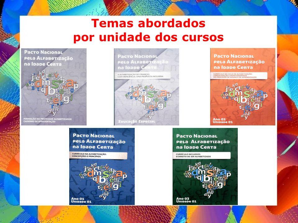 Temas abordados por unidade dos cursos