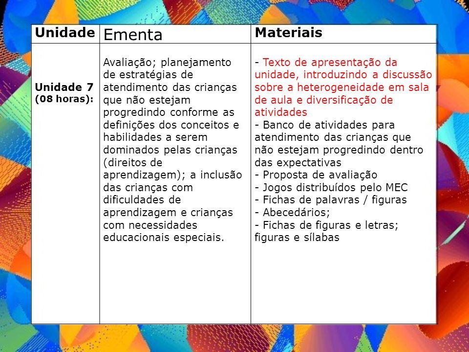 Ementa Unidade Materiais Unidade 7