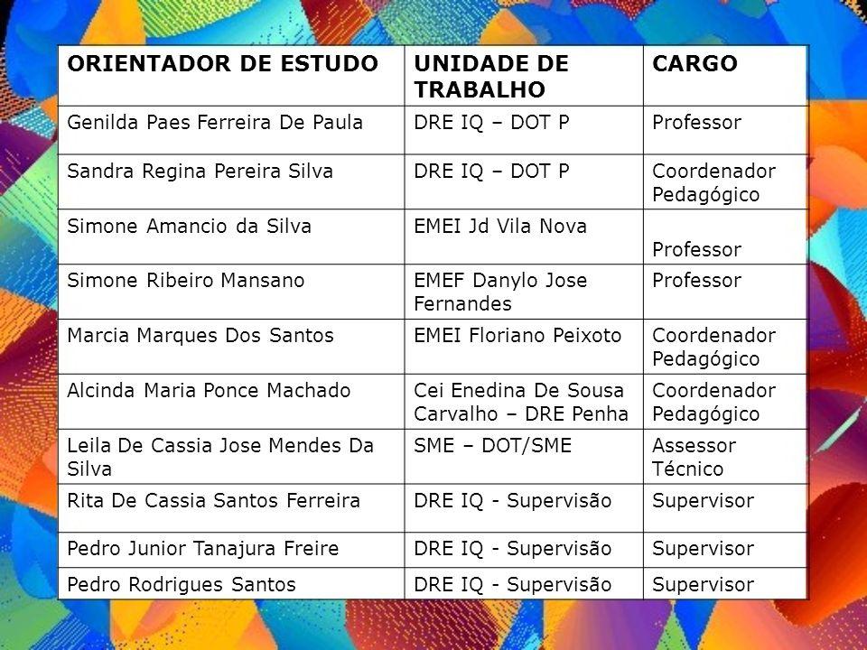 ORIENTADOR DE ESTUDO UNIDADE DE TRABALHO CARGO