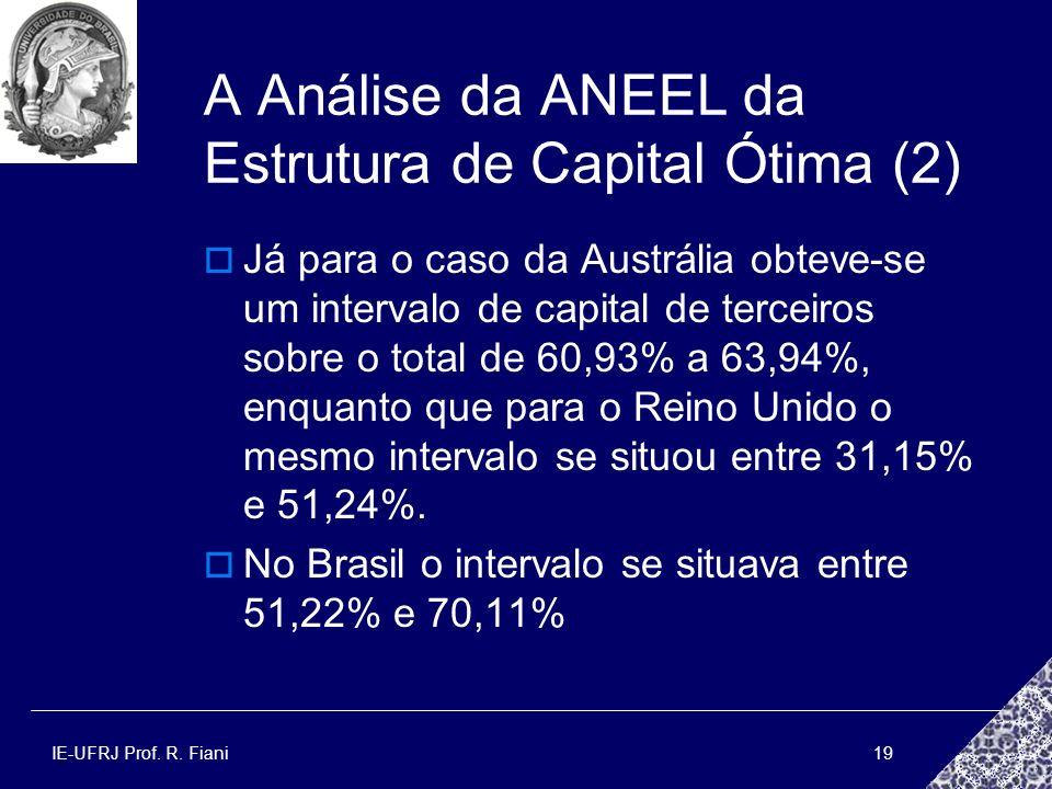 A Análise da ANEEL da Estrutura de Capital Ótima (2)