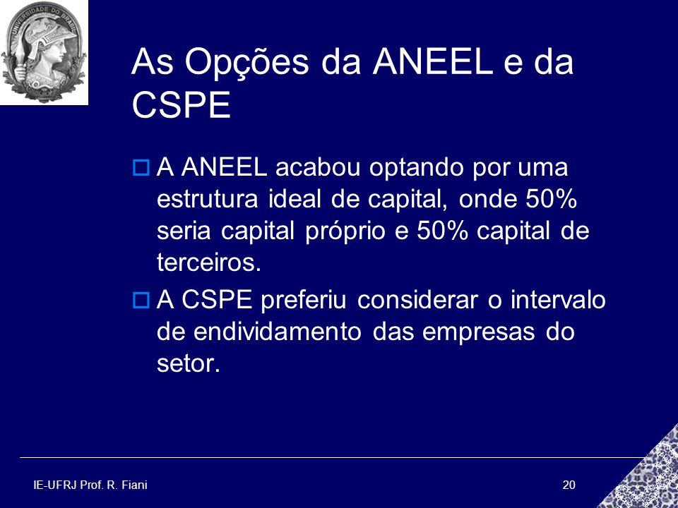 As Opções da ANEEL e da CSPE