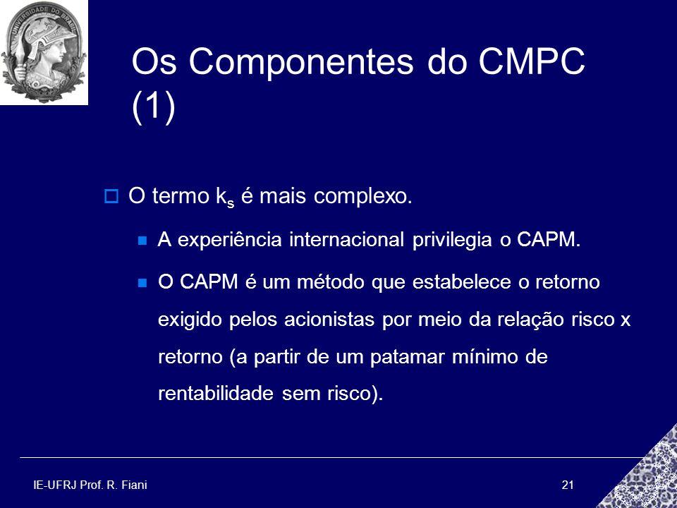 Os Componentes do CMPC (1)