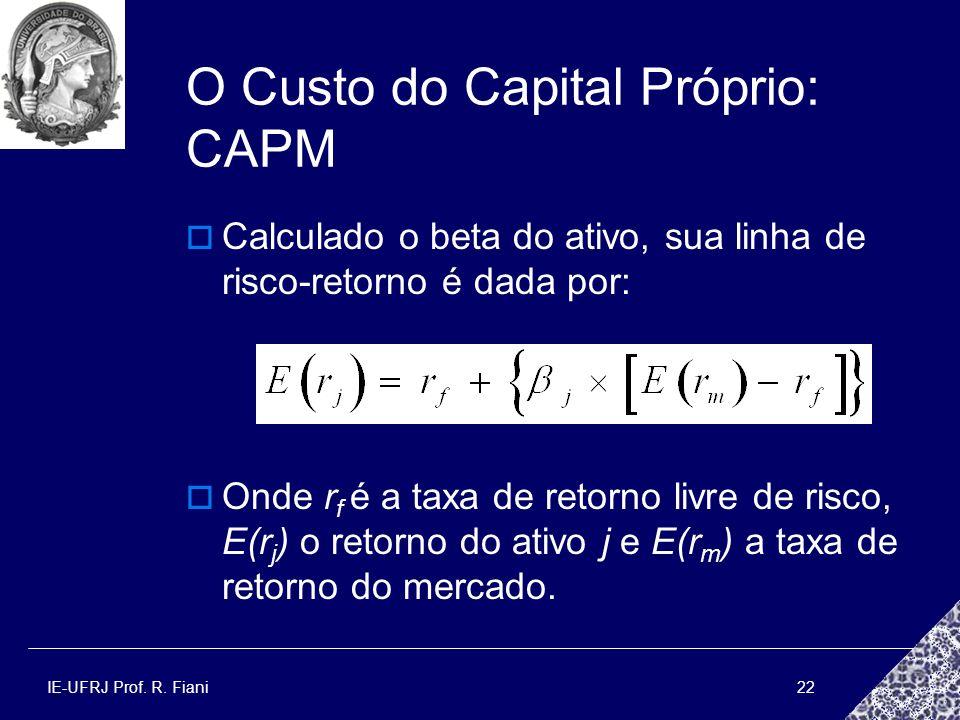 O Custo do Capital Próprio: CAPM