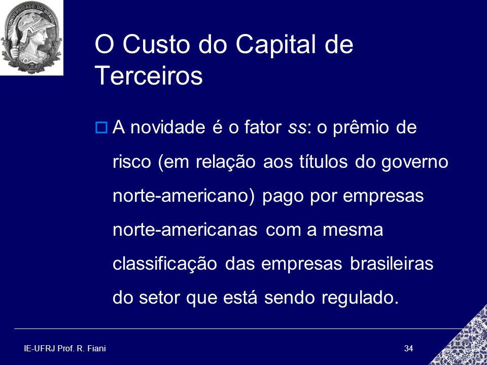 O Custo do Capital de Terceiros