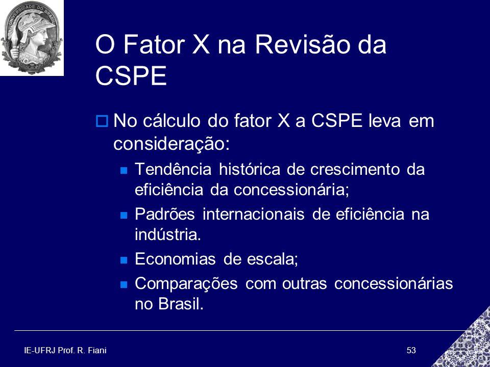 O Fator X na Revisão da CSPE