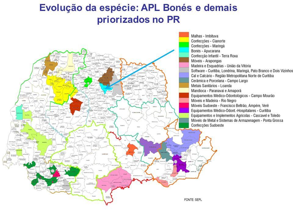 Evolução da espécie: APL Bonés e demais priorizados no PR