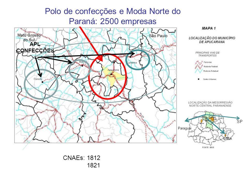 Polo de confecções e Moda Norte do Paraná: 2500 empresas