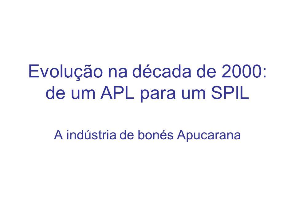 Evolução na década de 2000: de um APL para um SPIL
