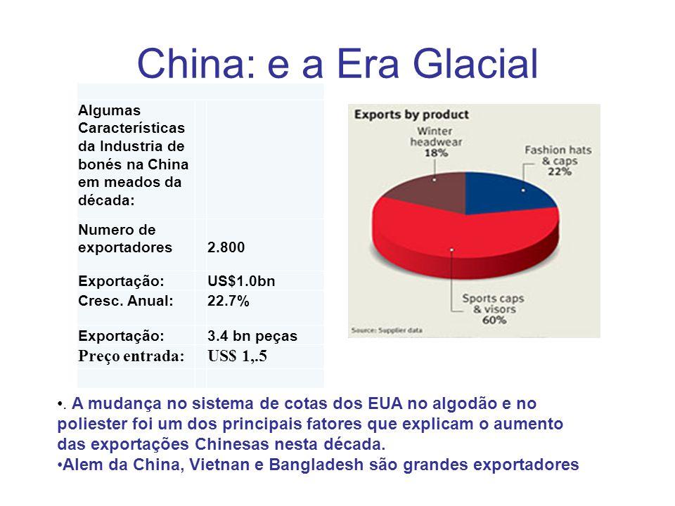 China: e a Era Glacial Preço entrada: US$ 1,.5