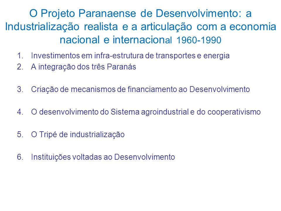 O Projeto Paranaense de Desenvolvimento: a Industrialização realista e a articulação com a economia nacional e internacional 1960-1990