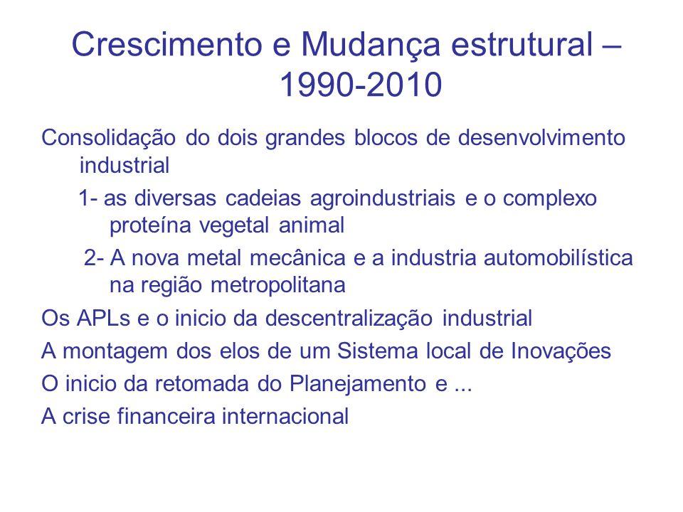 Crescimento e Mudança estrutural – 1990-2010