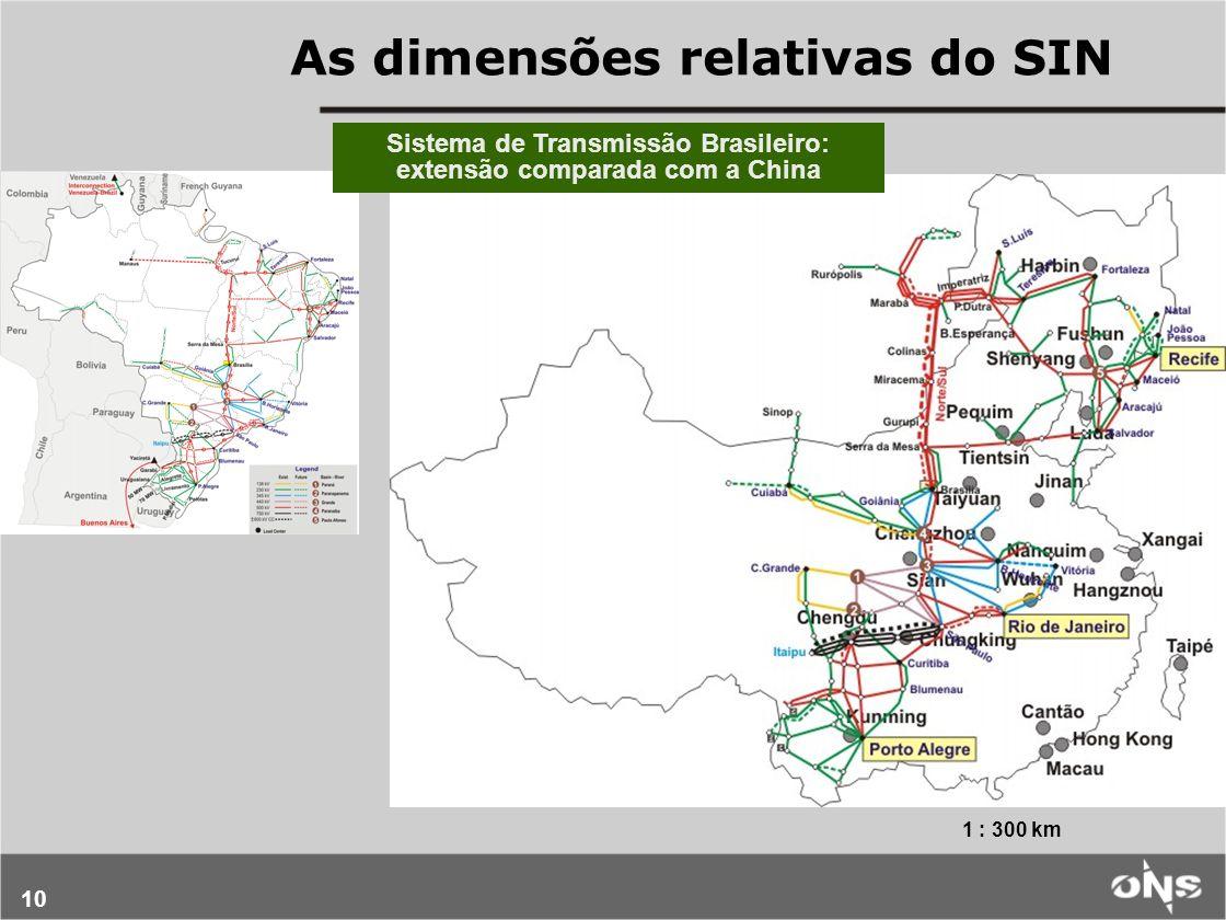 Sistema de Transmissão Brasileiro: extensão comparada com a China