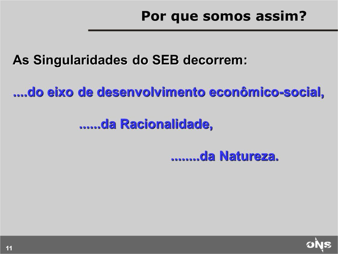 Por que somos assim As Singularidades do SEB decorrem: ....do eixo de desenvolvimento econômico-social,