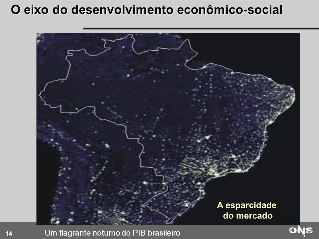 O eixo do desenvolvimento econômico-social