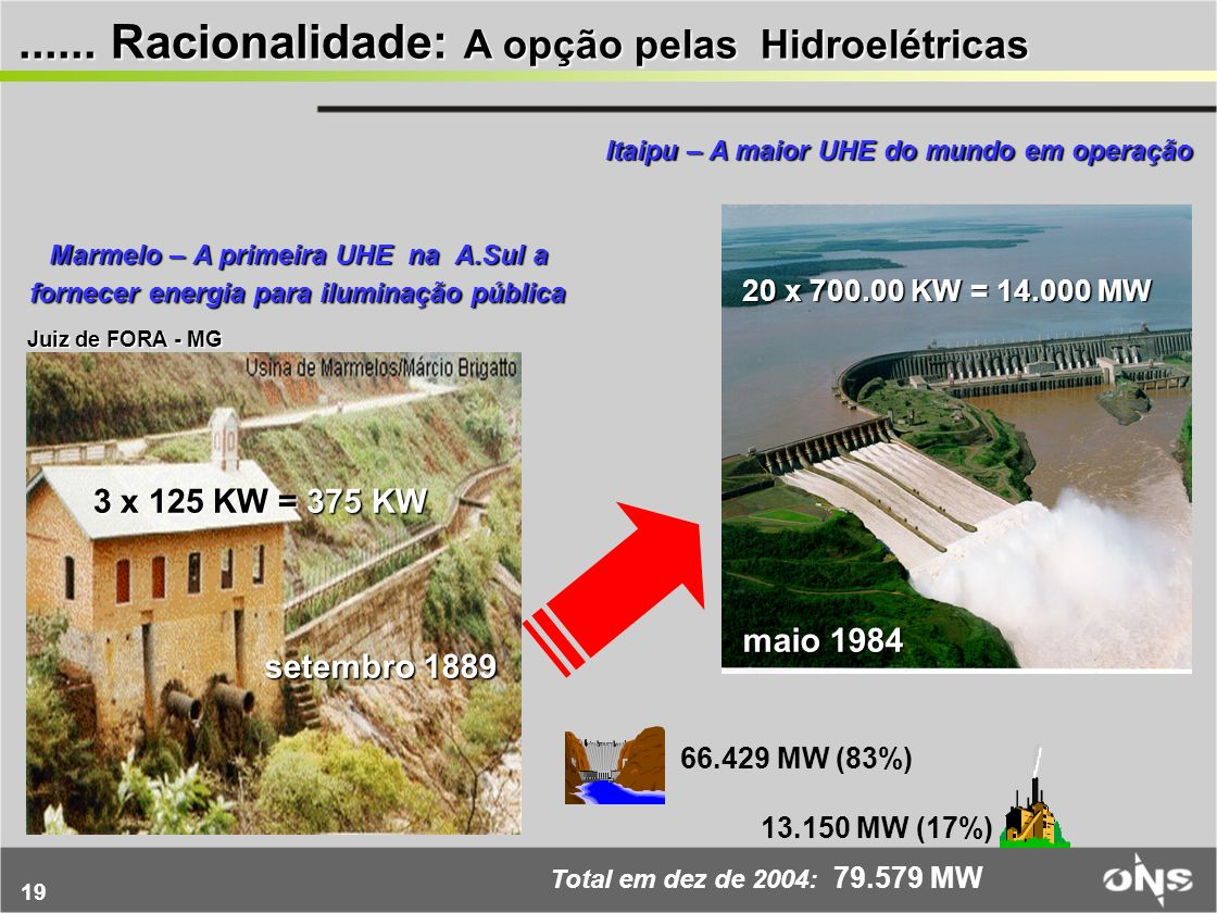 Itaipu – A maior UHE do mundo em operação