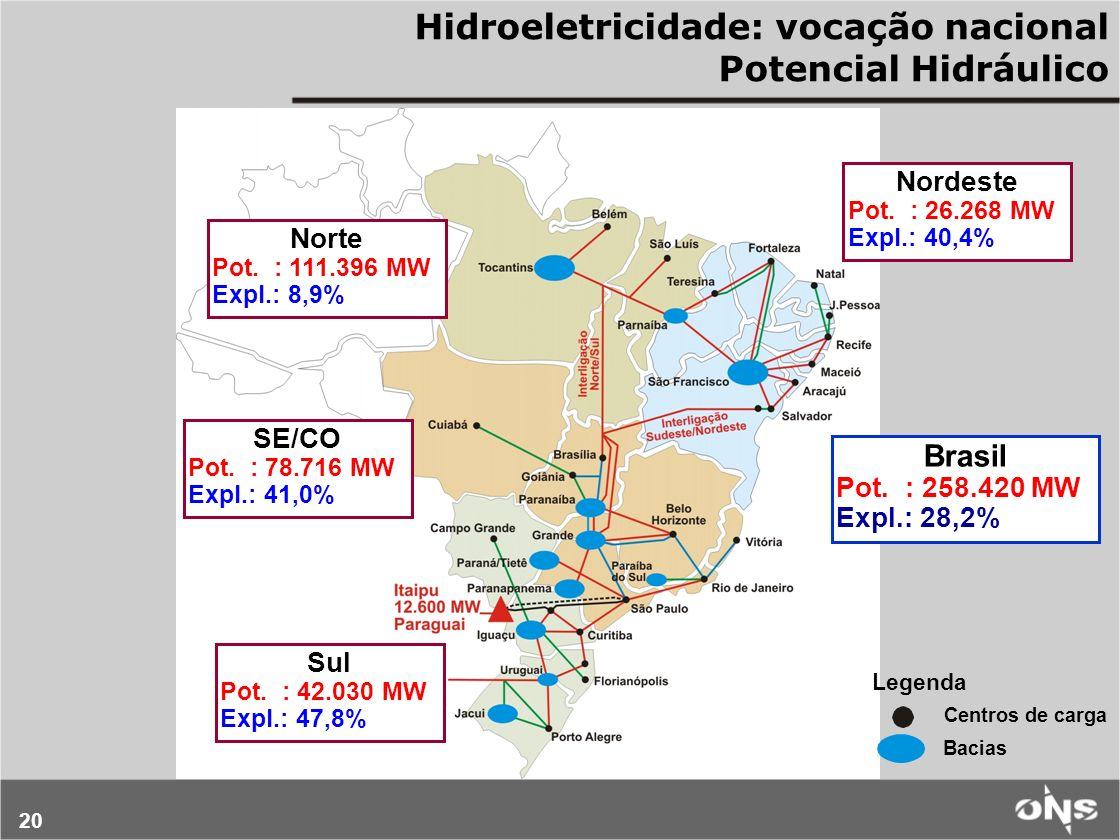 Hidroeletricidade: vocação nacional Potencial Hidráulico