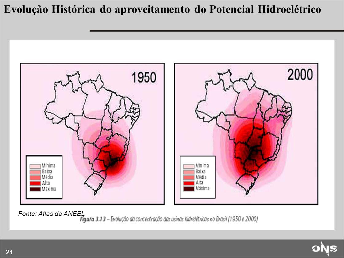 Evolução Histórica do aproveitamento do Potencial Hidroelétrico