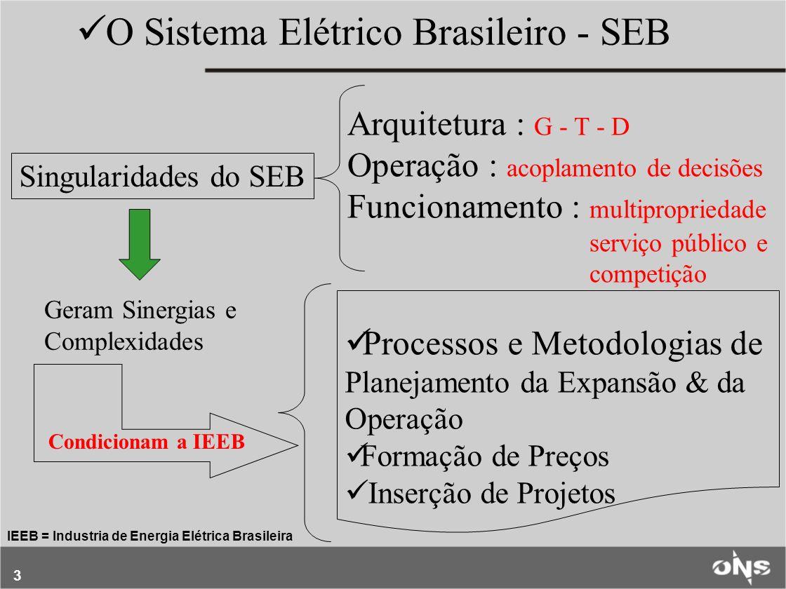 O Sistema Elétrico Brasileiro - SEB