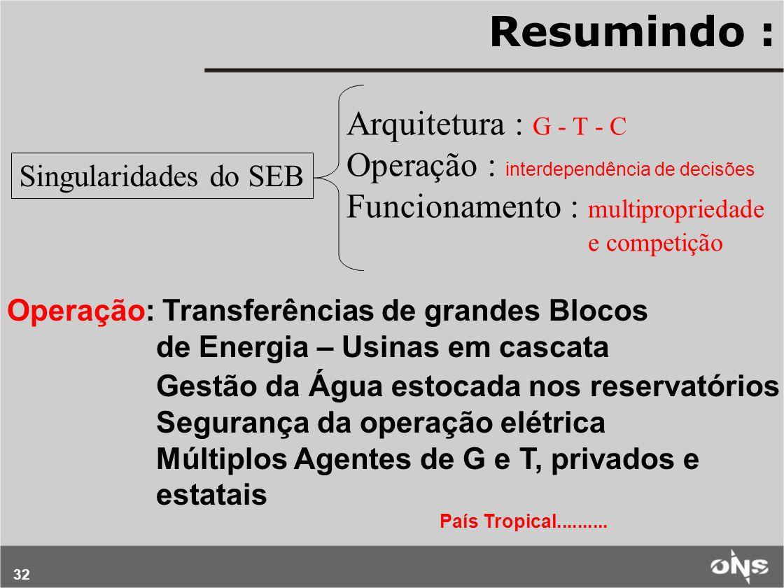 Resumindo : Arquitetura : G - T - C