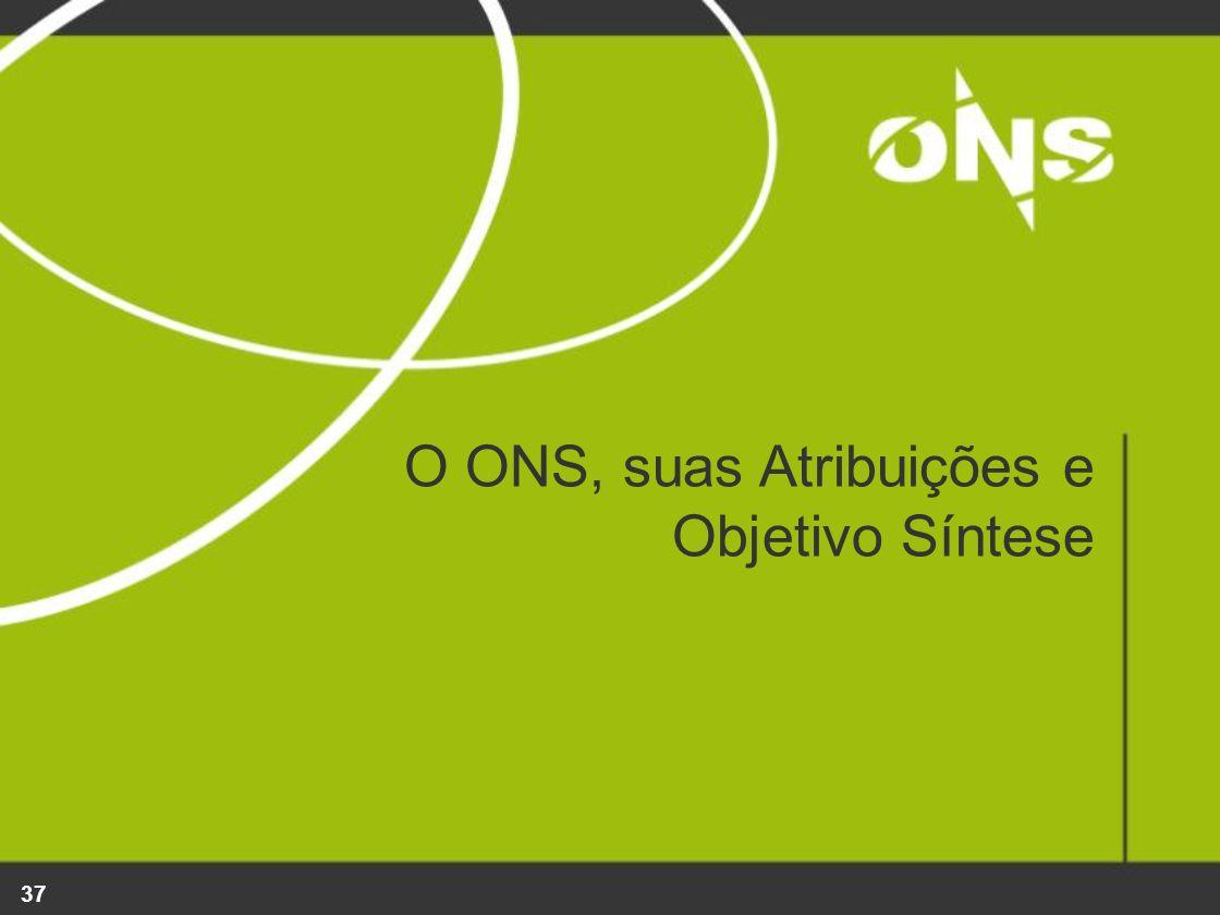 O ONS, suas Atribuições e Objetivo Síntese