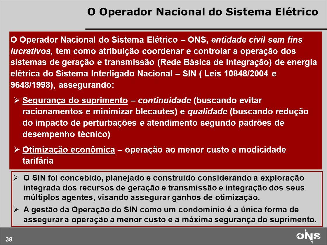 O Operador Nacional do Sistema Elétrico