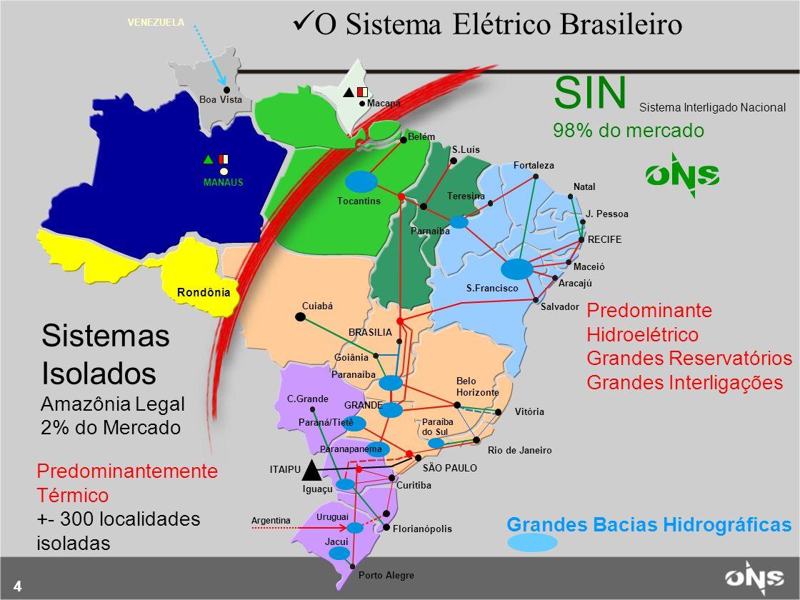 SIN O Sistema Elétrico Brasileiro Sistemas Isolados 98% do mercado