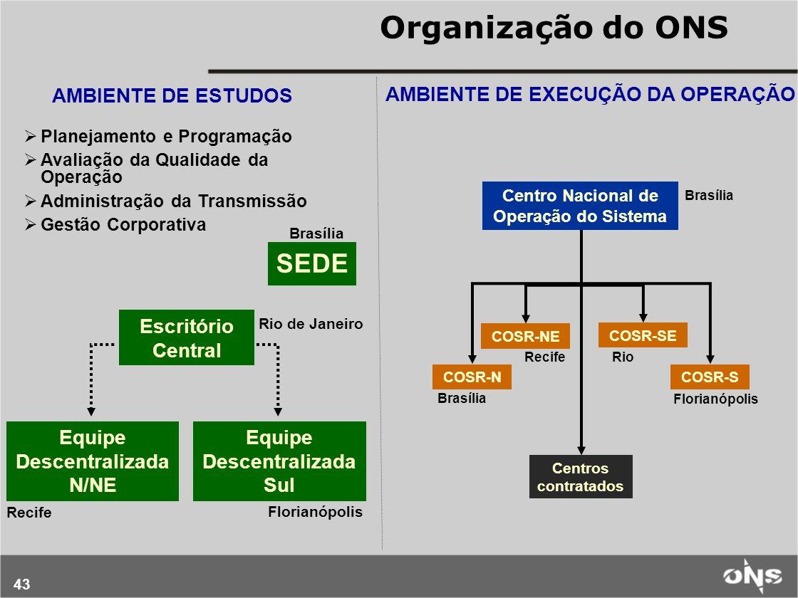 Organização do ONS SEDE AMBIENTE DE ESTUDOS