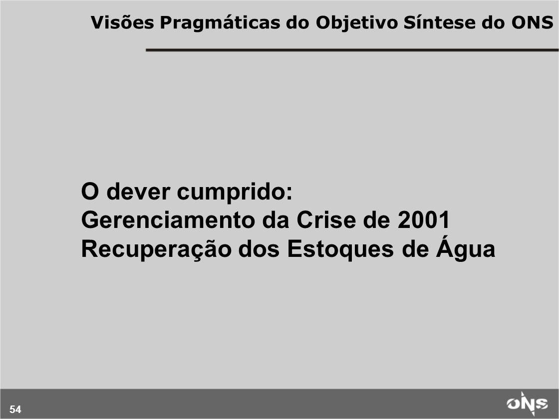 Gerenciamento da Crise de 2001 Recuperação dos Estoques de Água