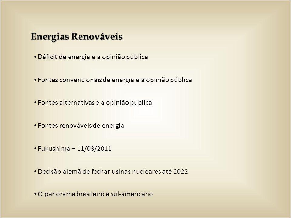 Energias Renováveis Déficit de energia e a opinião pública