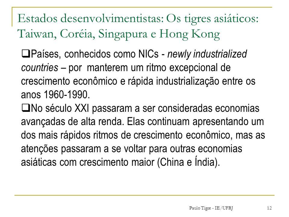 Estados desenvolvimentistas: Os tigres asiáticos: Taiwan, Coréia, Singapura e Hong Kong