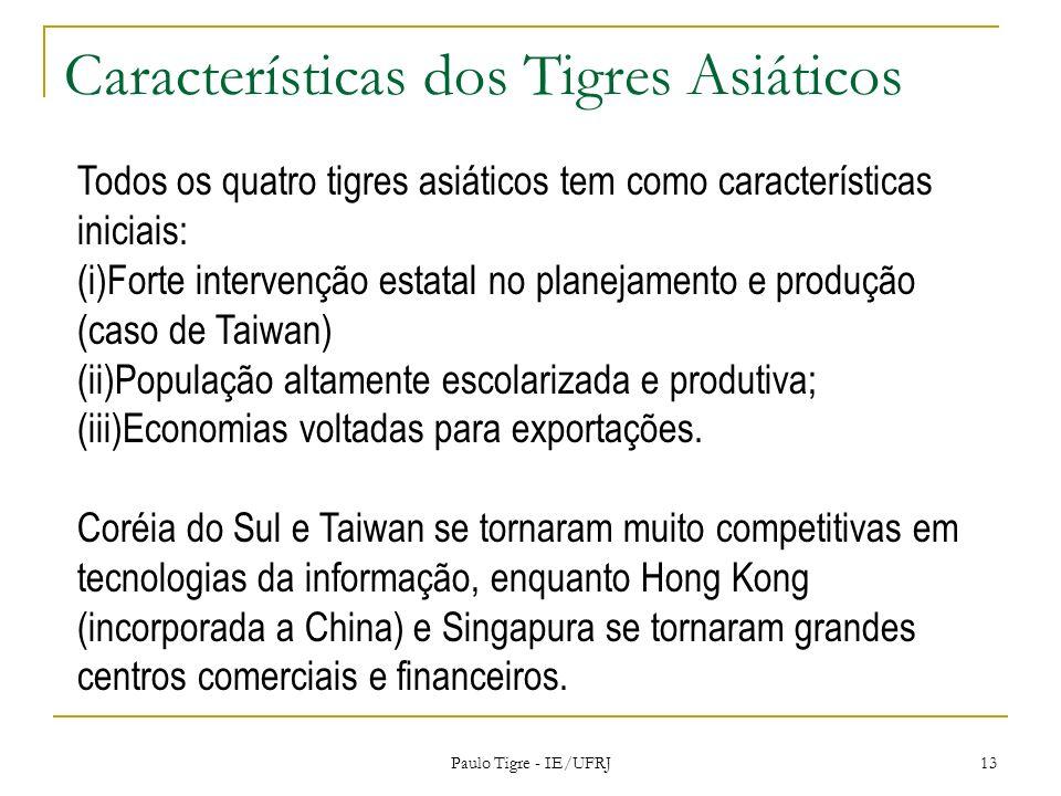 Características dos Tigres Asiáticos