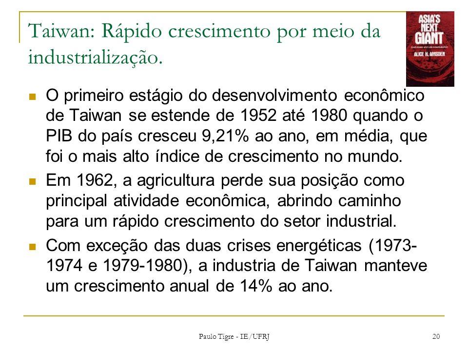 Taiwan: Rápido crescimento por meio da industrialização.