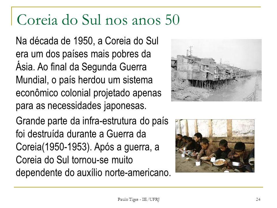 Coreia do Sul nos anos 50