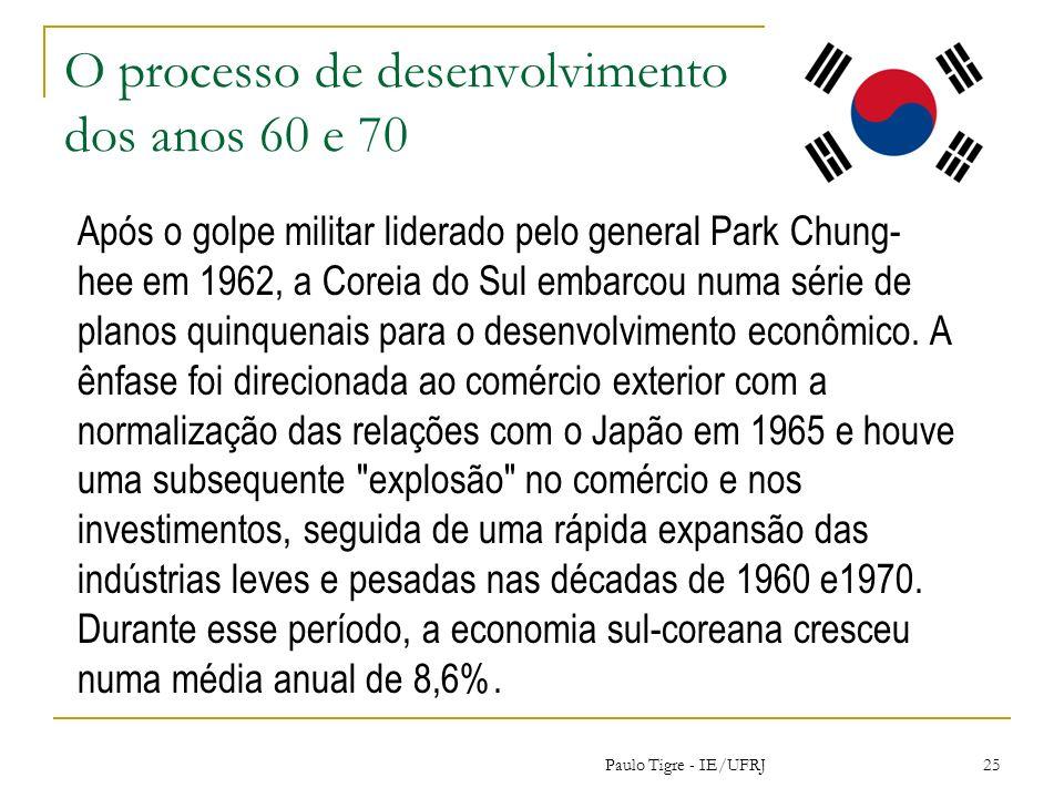 O processo de desenvolvimento dos anos 60 e 70