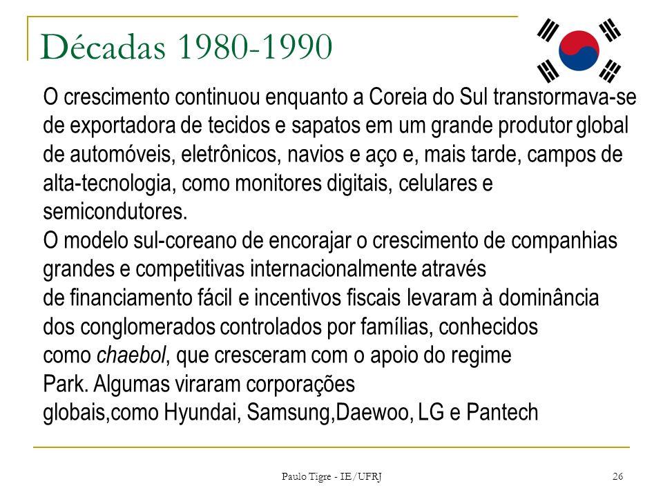 Décadas 1980-1990