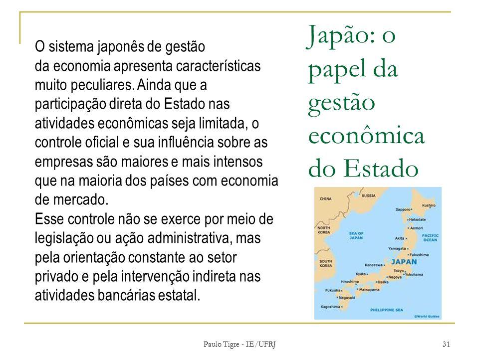 Japão: o papel da gestão econômica do Estado