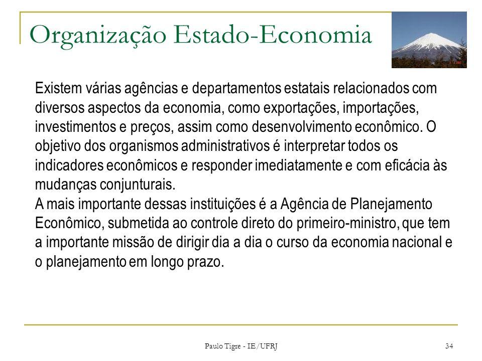 Organização Estado-Economia