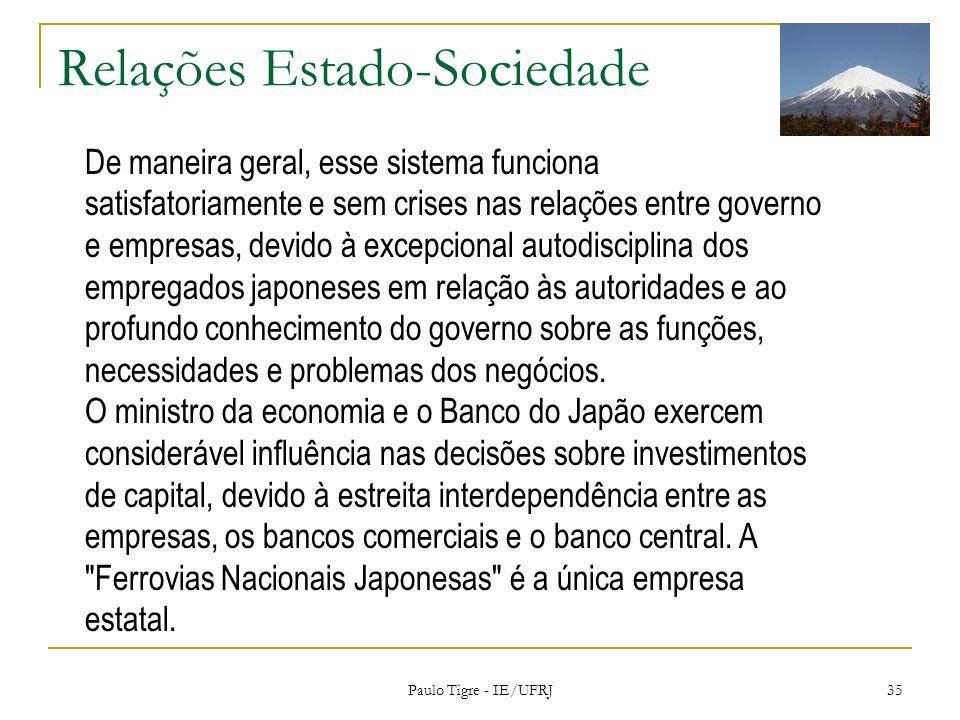 Relações Estado-Sociedade
