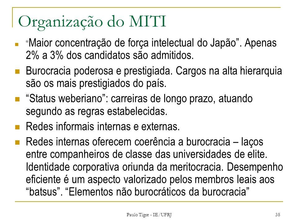 Organização do MITI Maior concentração de força intelectual do Japão . Apenas 2% a 3% dos candidatos são admitidos.