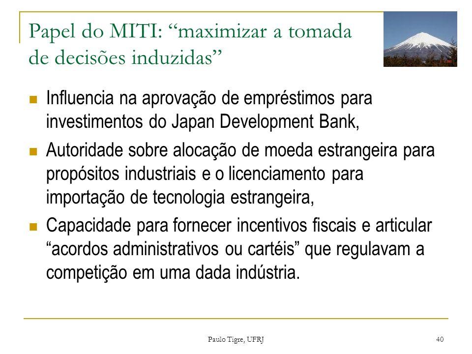Papel do MITI: maximizar a tomada de decisões induzidas